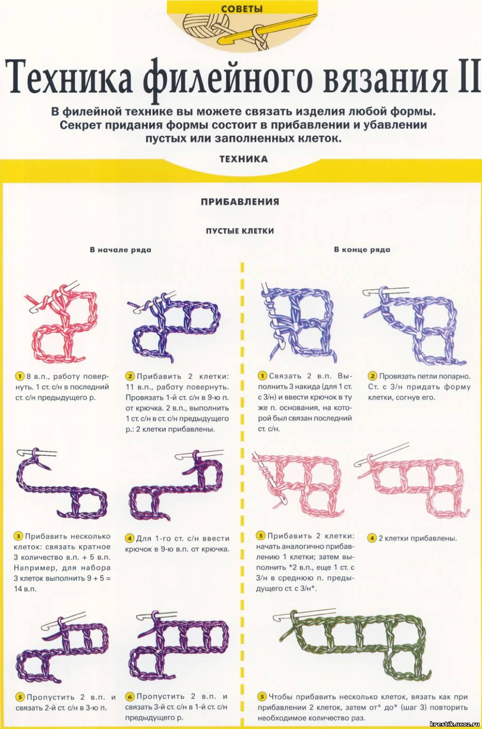 Филейное вязание крючком для начинающих схемы и описание