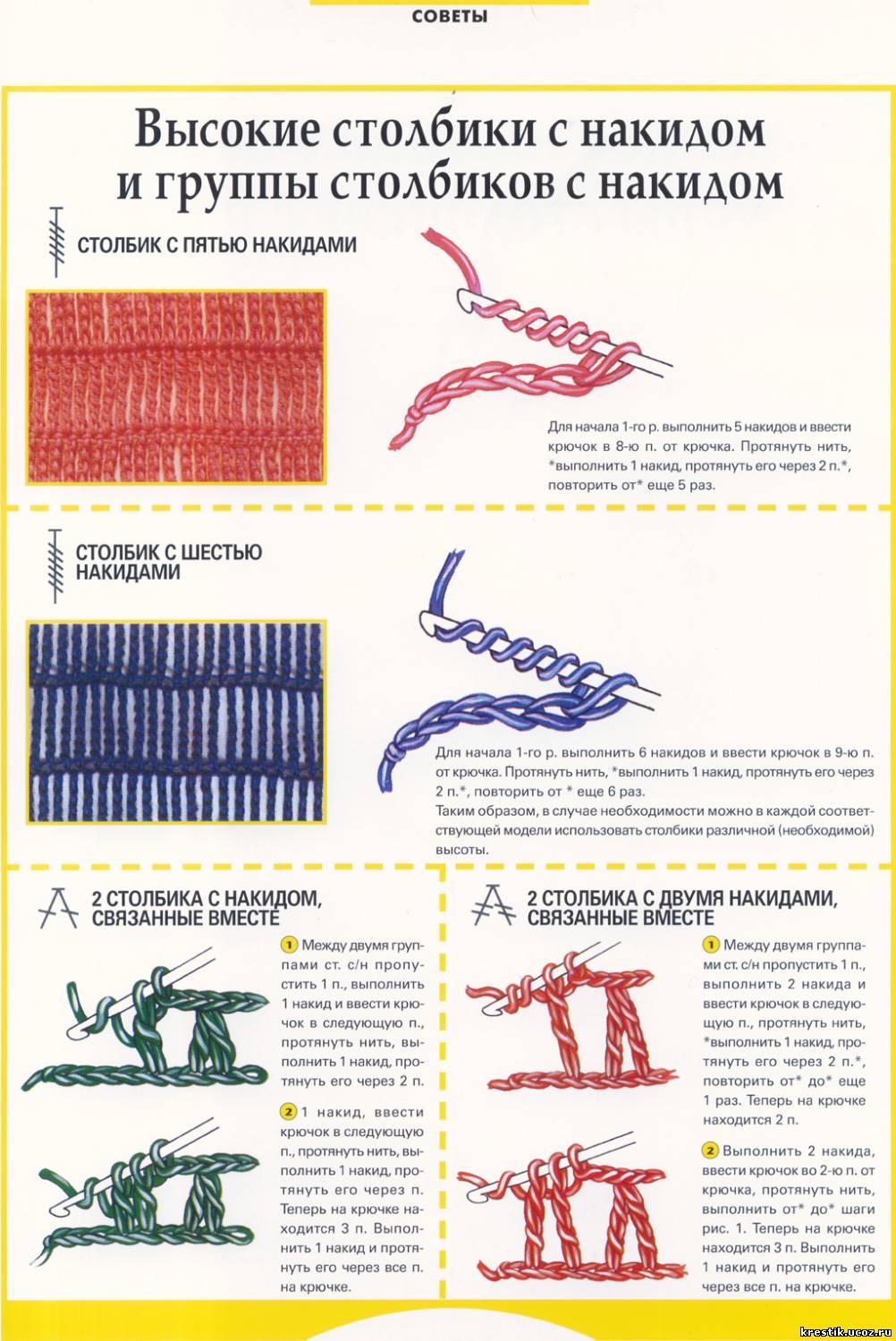 Вязание крючком полотна из столбиков с накидом7