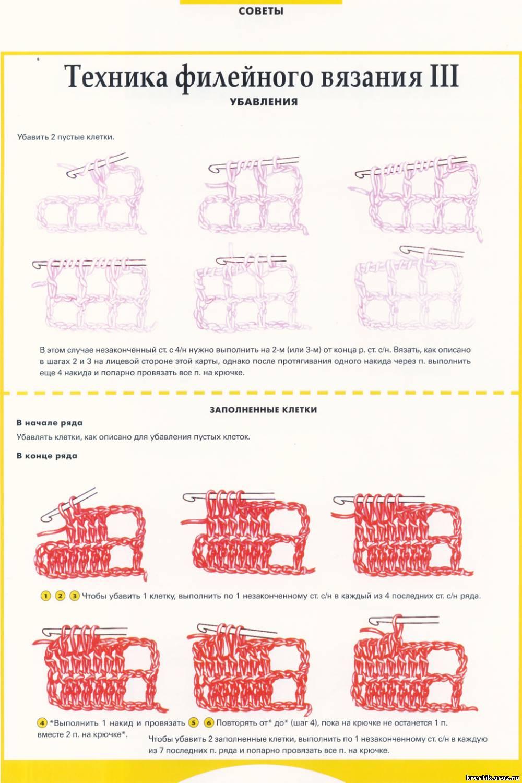 Техника филейного вязания Уроки вязания для 98