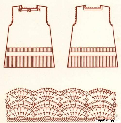 Схемы вязания спицами, вязание