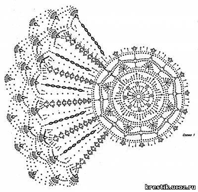 вязание спицами рисунки и схемы ажурные