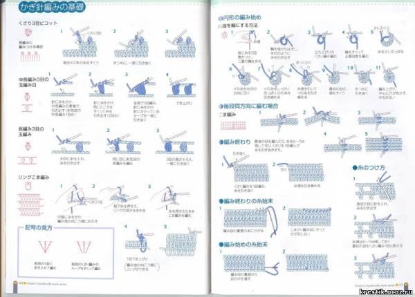 Вязание мочалки крючком для начинающих схемы